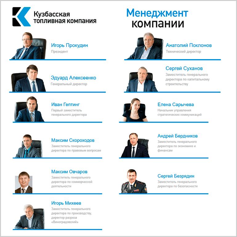 Максим хочет взять в кредит 1.5 млн рублей погашение кредита происходит