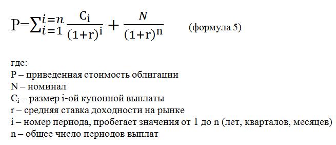 Классификация и основные параметры облигаций